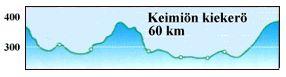 Keimio01300309